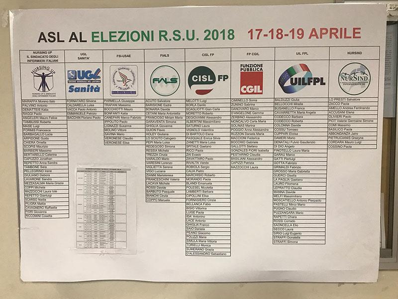 Elezioni RSU 2018: Oss in sindacati infermieristici, come mai?