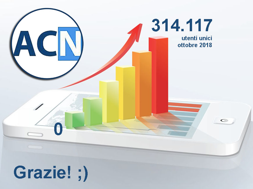 Infermieri, Professionisti Sanitari, Oss e Medici: boom per AssoCareNews.it!