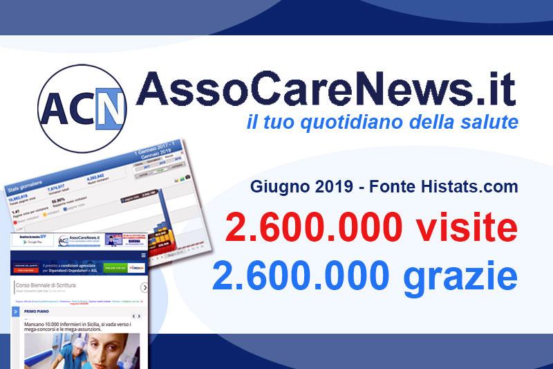 Infermieri, Oss e Professionisti Sanitari scelgono AssoCareNews.it: 2.600.000 visite a giugno!