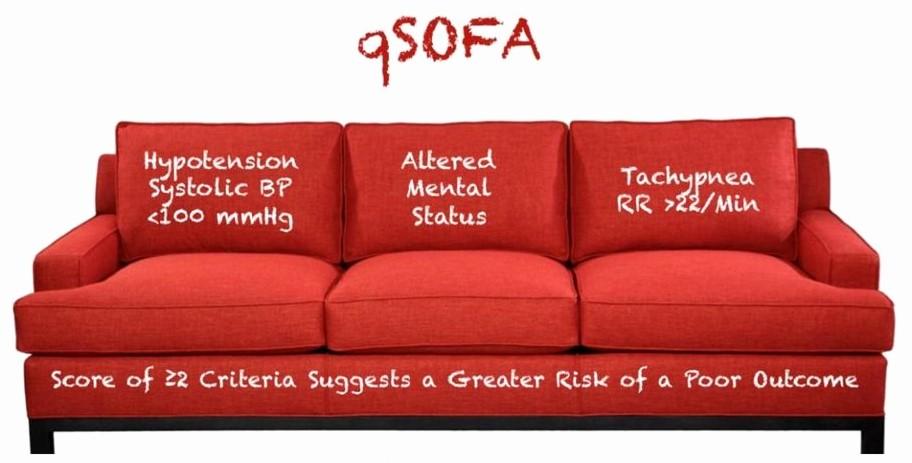 quick sofa, setticemia, sepsi