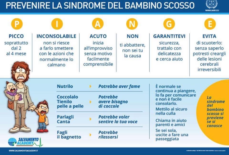 Il manifesto riassuntivo realizzato da Salvamento Academy sulla Sindrome del Bambino Scosso.